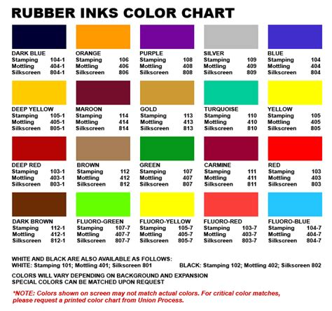 union colors inks for balloons welcome to florida