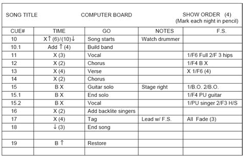 stage lighting cue sheet template spreadsheet stage
