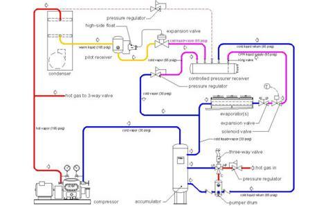 Cooler In Cooling Chiller Untuk E Liquid refrigeration refrigeration flow diagram