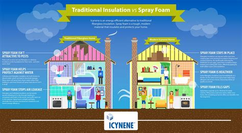 Insulating Your Home Builder Tips Insulating Your Home For Maximum Efficiency And Comfort