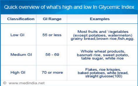 Beras Organic Low Rendah Gi Glycemic Index Indeks Glikemik tentang indeks glisemik yang perlu anda tahu