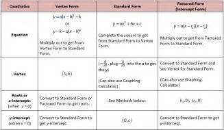 math worksheets for quadratic functions algebra 1