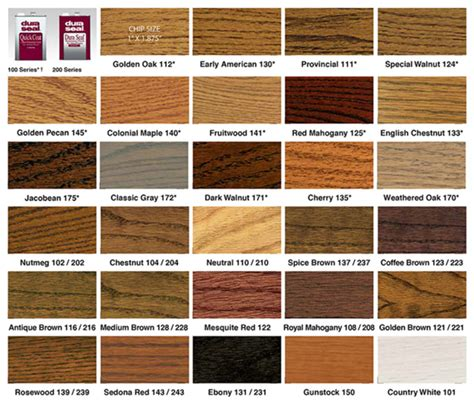 varathane stain colors our harwood refinishing products baltimore md