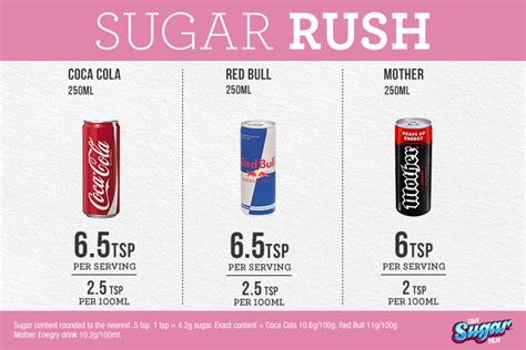 energy drink sugar content energy drinks and our what s the deal that sugar