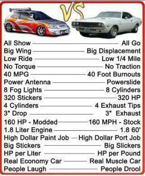 ricer muscle car ricer vs muscle