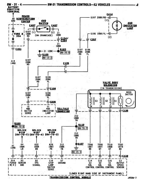 1995 jeep grand wiring 31 wiring diagram images wiring diagrams tcu pin8 wiring problem xj jeep forum