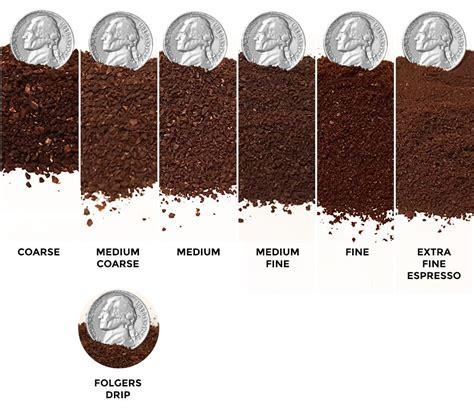 Perfect Coffee 101 ? ARM Enterprises, Inc.