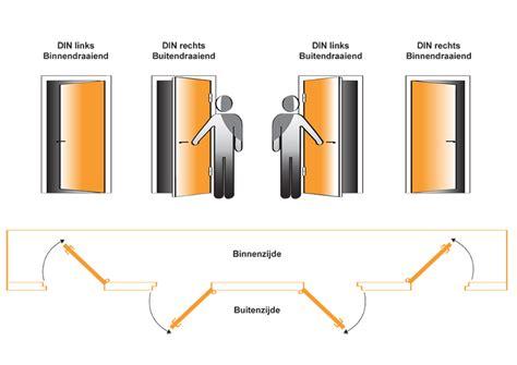 afmetingen wc deur draairichting deur deurbeslag nl