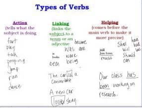 homework help verbs business analysis and design essay