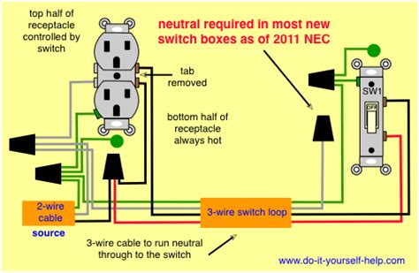 switch receptacle wiring diagram wiring diagrams