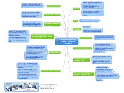 business continuity policy template business continuity policy guide and template mind map