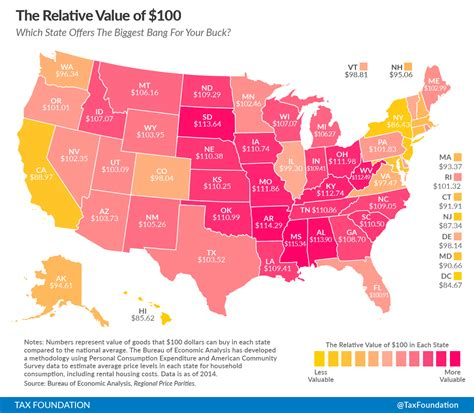 which state has the lowest cost of living the real value of 100 in each state tax foundation