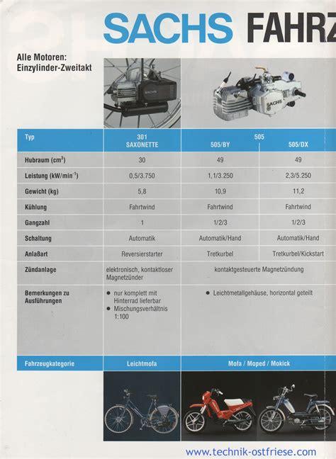 Sachs Motor Technische Daten by Sachs Fahrzeugmotoren Technische Daten Sachs 301