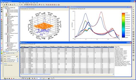 layout optimisation software optimus process integration and design optimization software