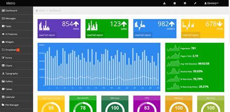 dashboard best top 22 free responsive html5 admin dashboard templates