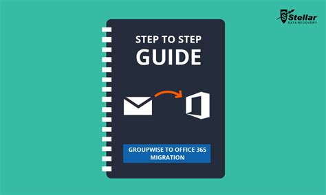 Office 365 Migration Guide Groupwise To Office 365 Migration Step To Step Guide