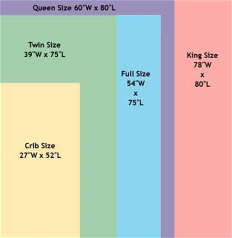 What Size Is A Bed by Size Mattresses Great For And Guest Rooms