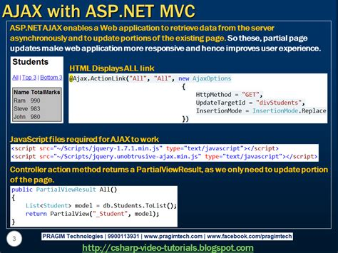 tutorial asp net core mvc sql server net and c video tutorial part 92 ajax
