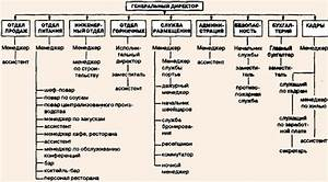 Схема подключения мэо и пбр2м