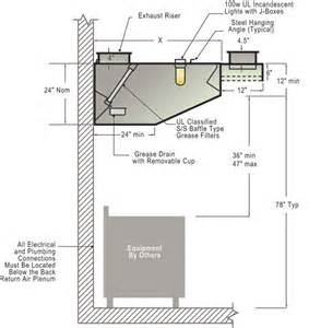 Kitchen Exhaust Wiring Diagram Sloped Front Wall Canopy Exhaust With Front Supply Plenum