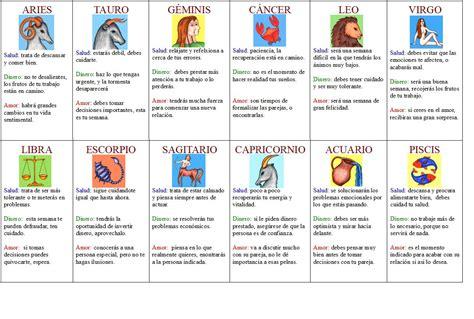 related keywords suggestions for horoscopo do dia horoscopo de geminis gratis seodiving com