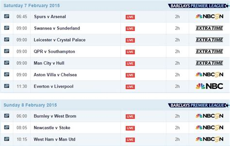 epl weekend fixtures english premier league match week 24 fixtures preview and