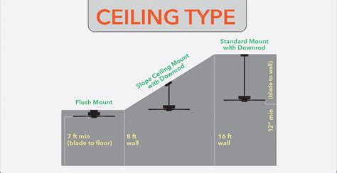 difference between 3 blade and 4 blade ceiling fans difference between 3 blade and 4 blade ceiling fans