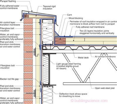 metal roof section parapet detail bing images details pinterest