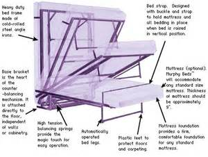 Murphy Bed Mechanism Plans Createabed Murphy Bed Mechanism Home Office Woodworking
