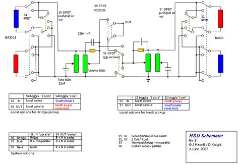 neck wiring schematic 28 wiring diagram images