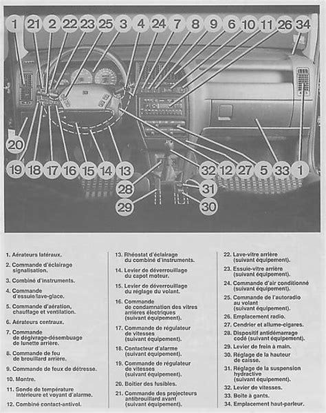 Tableau De Bord Citroen C3. photos citroen c3. photo