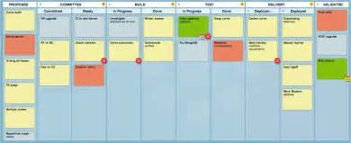 kanban spreadsheet template hynvyx