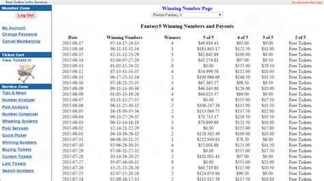 Florida Mega Money Winning Numbers List - florida fantasy 5 winning numbers a place to check fl fantasy 5 info