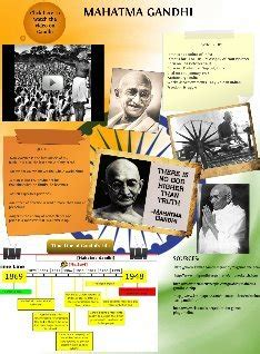 mahatma gandhi biography timeline anger is the enemy of non violence and pride is a by