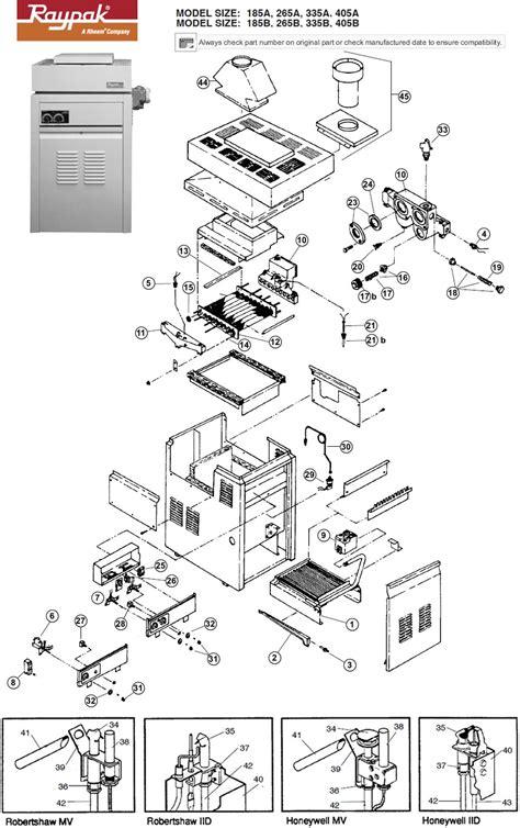 esp wiring diagrams guitar wiring diagrams 2