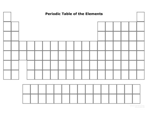 what is the purpose of the periodic table locating elements on a blank periodic table 1 20