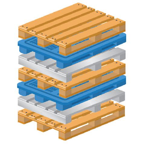 pallet usage report: pallets remain critical in the modern
