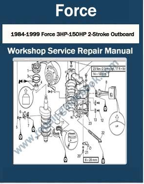 small engine repair manuals free download 1992 mercury grand marquis engine outboards pdf download factory workshop repair manual
