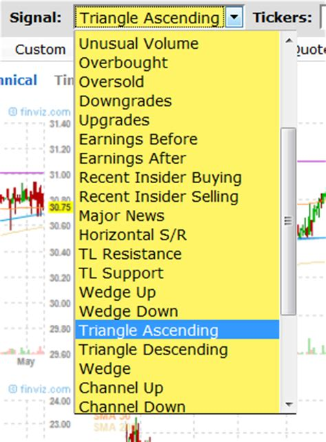 pattern stock screener automatic triangle chart pattern screener simple stock