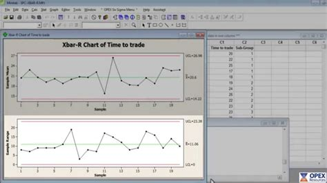 when to use an xbar r chart versus xbar s chart