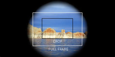 50mm 1 4 On Frame Vs Crop by Frame And Crop Sensor Cameras Understanding Lenses