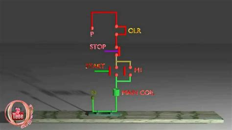 dol starter circuit diagram animation explain