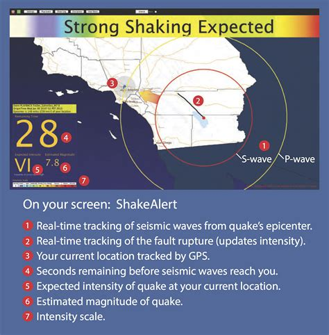 earthquake warning system earthquake warning system wikipedia