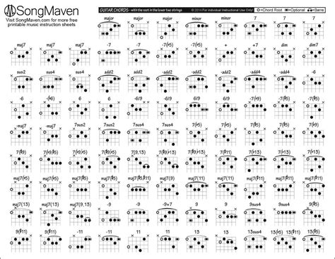guitar tutorial ebook music chart downloads songmaven