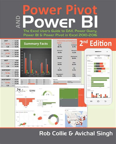 pro power bi desktop books data modeling for power pivot and power bi powerpivotpro