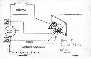 bilge wiring diagram wiring wiring diagram for cars