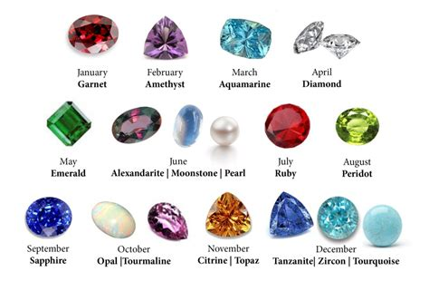 birthstones gemstones rings jenne rayburn birthsones and