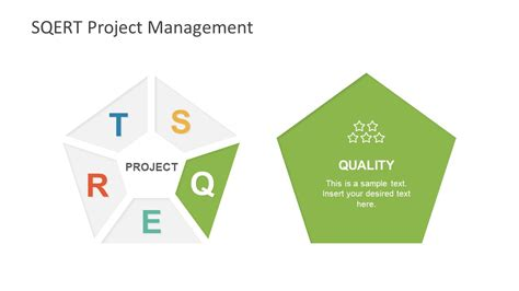 sqert project management powerpoint template slidemodel