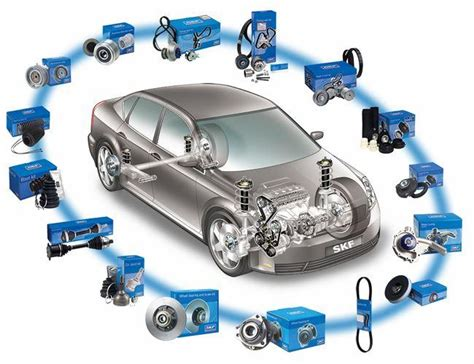 Auto Part Car by Car Spare Parts Companies