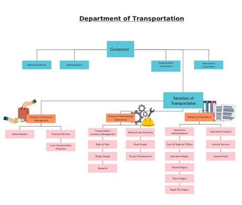 template microsoft org chart template